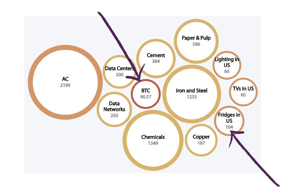 rick huckstep bitcoin mining wiser newsletter https://rickhuckstep.com